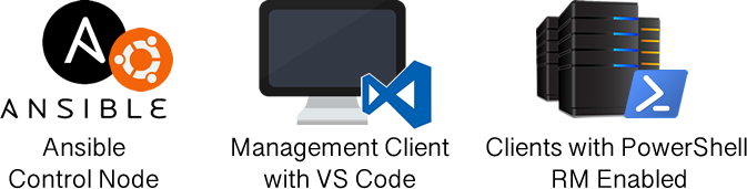 Using Ansible as a Windows Admin with Visual Studio Code, a